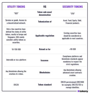 Utility-tokens-vs-security-tokens